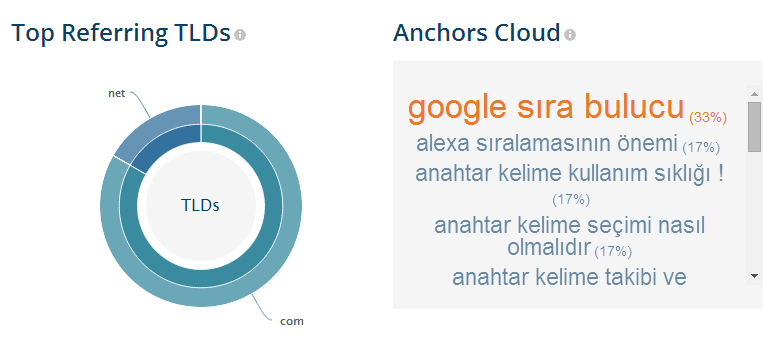 aunhor-cloud
